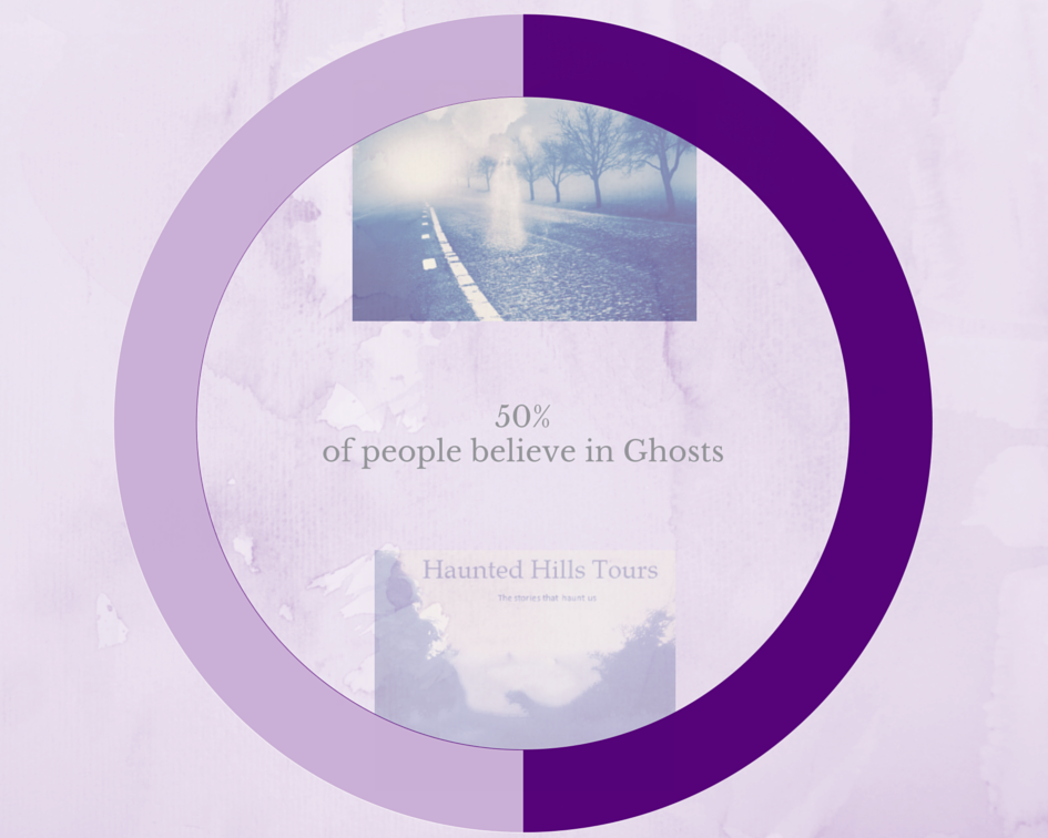 50of-people-believe-in-ghosts